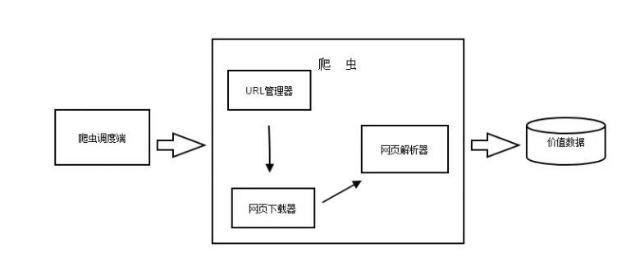 爬虫策略就是使用代理IP.jpg